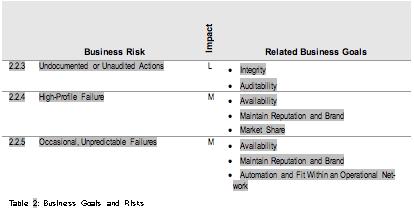 Goals and Risks